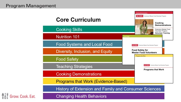 Image is a visual breakdown of the core curriculum. The core curriculum (what we spend the 30 hours of training on) include the following topics: cooking skills, nutrition 101, food systems and local food, diversity inclusion and equity, food safety, teaching strategies, cooking demonstrations, programs that work, history of Extension and FCS, and changing health behaviors.